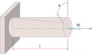 Angle_torsion_cylindre